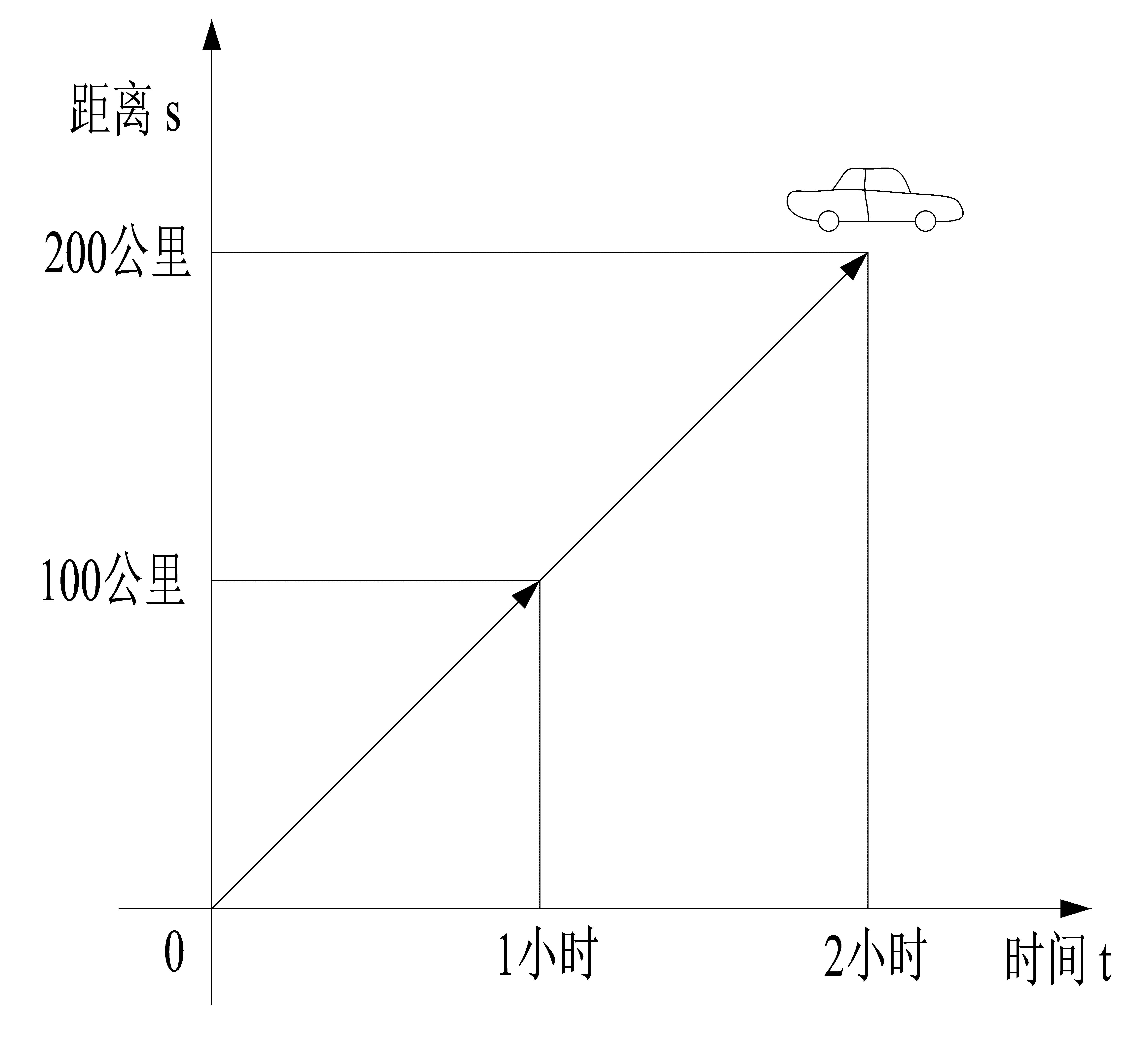 广义动量定理四要素