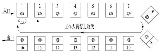 6.7.3.7 丰田生产方式少人化案例分析