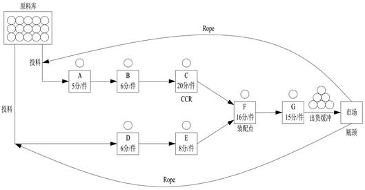 6.7.5.4 SDBR的本质分析和优化