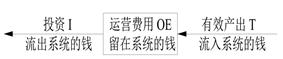6.7.5.9 TOC金字塔